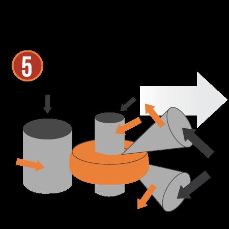 Forgingprocess5