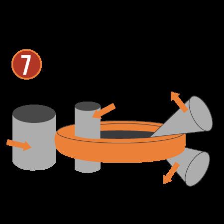 Forgingprocess7